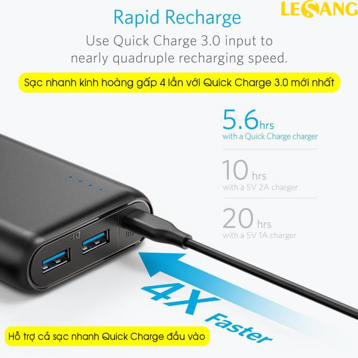 Pin Dự Phòng Anker PowerCore Speed 20000 Quick Charge 3.0 2 chiều - 7