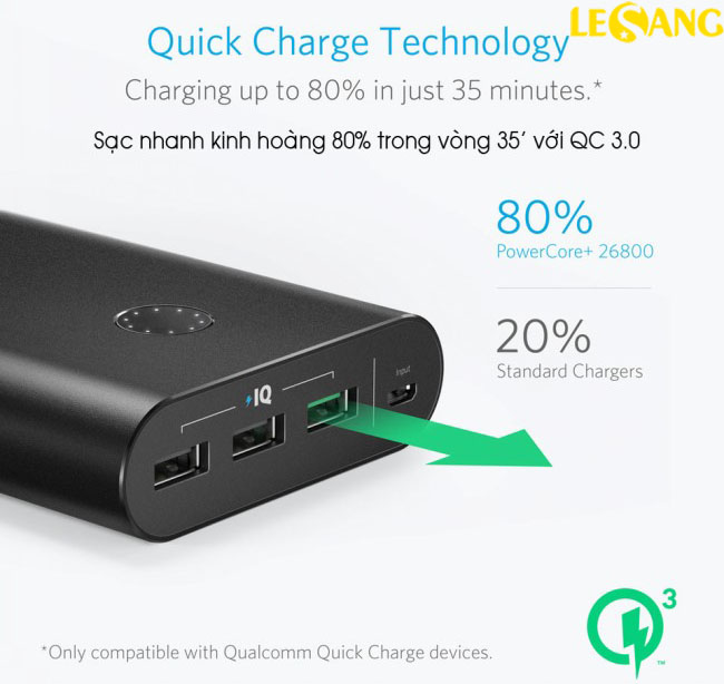 Pin dự phòng 26800 mAh Anker PowerCore + Quick Charge 3.0 - 2